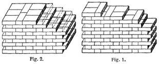 Mauerwerk aus Backsteinmauern