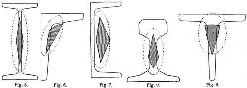 querschnitt kreis berechnen rechner kreis matheretter. Black Bedroom Furniture Sets. Home Design Ideas